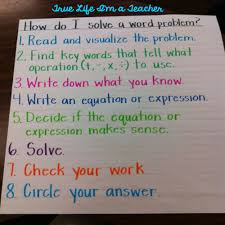 6 things you must know about anchor charts true life i u0027m a teacher