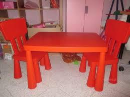 tavolo ikea mammut tavolo e sedie serie mammut ikea 20150623224946 jpg