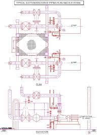 centrifugal pump piping design layout