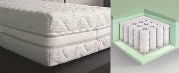 materasso con molle insacchettate dormire sano nuovi materassi outlet arreda outlet arreda