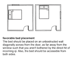 Feng Shui Bed Placement Favorable Bed Placement Creative - Placing bedroom furniture feng shui