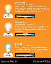 best 25 colored light bulbs ideas on chalk board