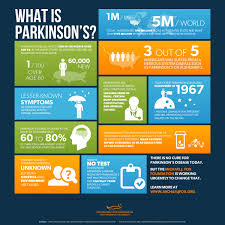 what is parkinson s disease learn about parkinson s and how the