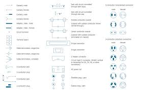 mechanical drawing symbols process flow diagram symbols