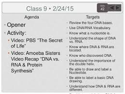 Dna Rna And Protein Synthesis Worksheet Sem 2 3rd Quarter Biology Agenda And Targets 2015