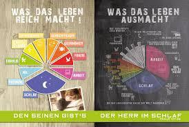 K Hen Aktion Herrlich 02 2014 Was Das Leben Reich Macht Gemeindejugendwerk