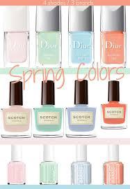 dior nail polish design by occasion