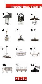 industrial lighting keidel supplykeidel supply