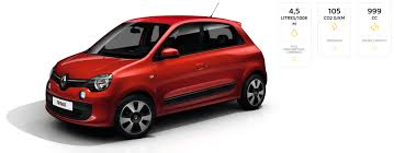 renault ireland renault twingo for sale in cork kearys