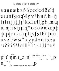 ipa fonts international phonetic association