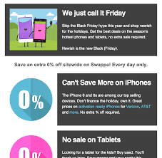 best used deals black friday monthly report swappa blog