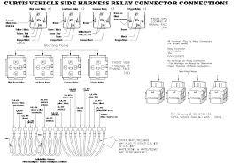hiniker snow plow wiring diagram 2010 meyer e 60 parts diagram