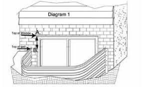 Basement Window Well Art by Solaroc Cover Measuring Form Window Well Cover Egress Well