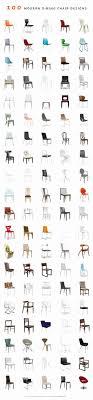 t駘騅ision pour chambre fauteuil roulant prix und chaise de bar design pour deco chambre