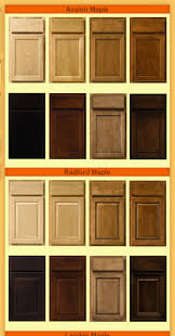 Kitchen Cabinets Names Simple Kitchen Cabinet Styles And Finishes Tikspor