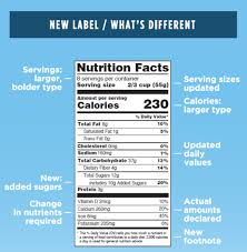 nutrition facts labels will reveal how much added sugar is in your