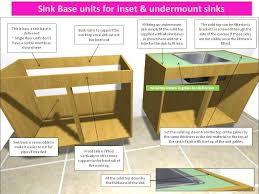 Sinks And Housings Kitchen Units Online - Kitchen sink base unit