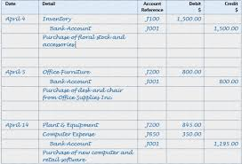 bookkeeping and accounting journal entries