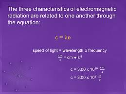 Minnesota how do electromagnetic waves travel images Unit 4 electrons in atoms ppt video online download jpg