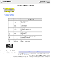 fiat obd ii diagnostic interface pinout diagram pinoutguide com