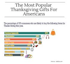 78 best promotional products infographics images on