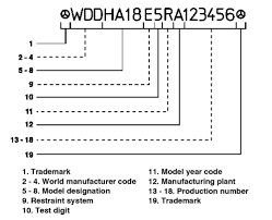 toyota camry vin decoder repair guides vehicle identification number vin vehicle