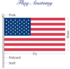 Flag Flown Over White House The History Of Our American Flag U2013 Usa Flag Co