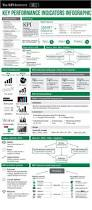 best 25 portfolio management ideas on pinterest kaizen fallout