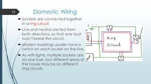 ring wiring dolgular com