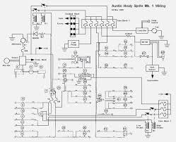 type of house wiring dolgular com