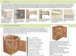 unfinished kitchen and bathroom cabinet details