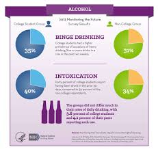 op ed drinking to cope u2013 poor stress coping skills fueling