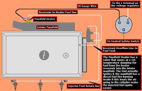 massey ferguson 35 wiring harness diagram wiring diagrams for