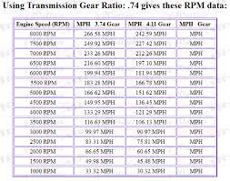 tbucket 200 4r transmission project page 19 grumpys