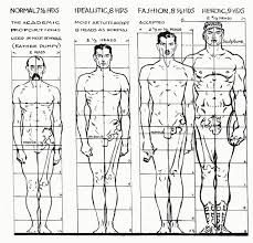 Human Body Picture Best 25 Body Proportions Ideas Only On Pinterest Figure Drawing