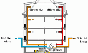 grille aeration chambre design installation ventilation 87 installation