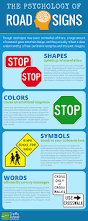 the psychology of road signs