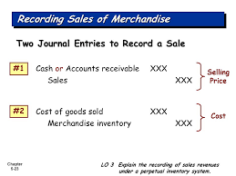 record sale price accounting for merchandising operations ppt