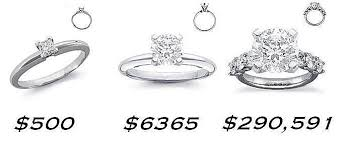 how much do engagement rings cost finding the right engagement ring