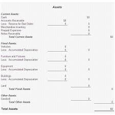 End Of Year Balance Sheet Template What S The Difference Between The Income Statement Vs Balance Sheet