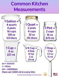 32 cups to gallons 18 best gallon quart pint cup images on teaching ideas