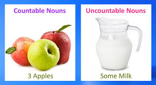 Countable And Uncountable Nouns Teaching Countable And Uncountable Nouns Free Lessons And Worksheets