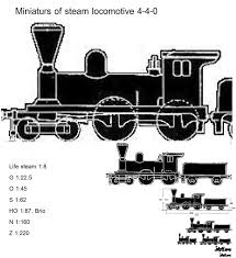 rail transport modelling scales wikipedia