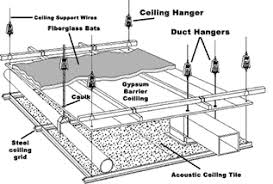 floating floor systems advanced mechanical systems solutions
