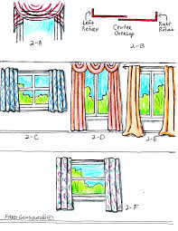 How To Hang Curtain Swags by The Right Way To Hang Curtains And Drapes Fred Gonsowski Garden