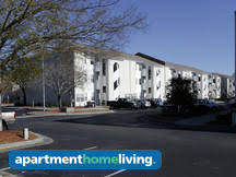 furnished wilmington apartments for rent wilmington nc