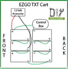 golf cart battery wiring diagram yamaha g8 g9 electrical snap