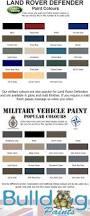 25 unique paint colour charts ideas on pinterest color charts
