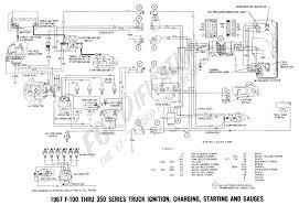 1968 ford f100 wiring diagram gansoukin me