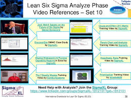 Capability Study Excel Template Analyze Phase Lean Six Sigma Tollgate Template